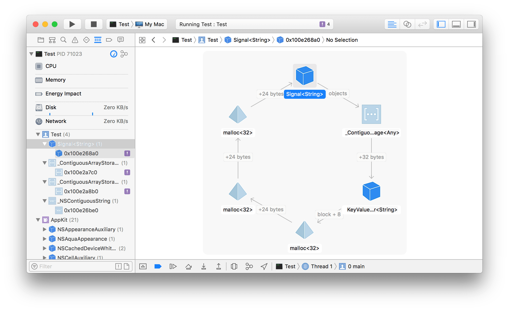 The reference cycle in Xcode's memory debugger